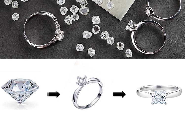 Ювелирные синтетические алмазы