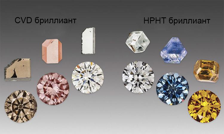 CVD и HPHT синтетические бриллианты