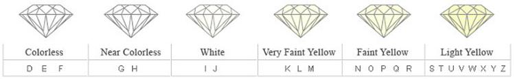 класс Белого бриллианта
