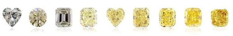 Комбинация белых и желтых бриллиантов начинается со стандарта цветовой градации, близкого к концу белого бриллианта.