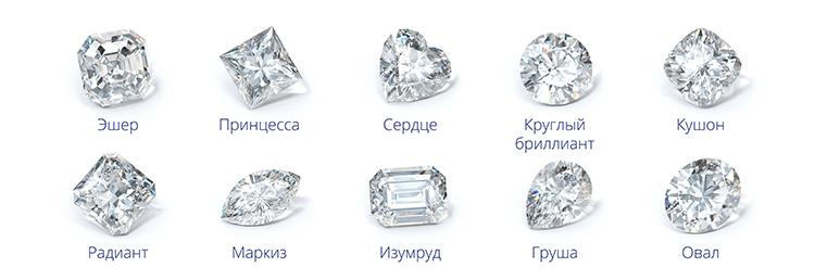 огранка искусственных бриллиантов