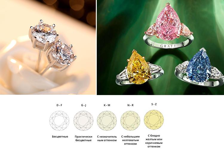 продать ювелирные искусственные бриллианты