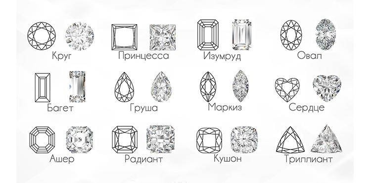 форма cvd синтетических алмазов