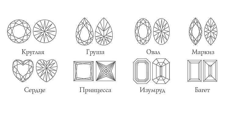 форма фантазийных цветных бриллиантов купить