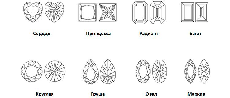 форма огранки бриллиантов